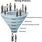 Reasons Why Companies Fail to Hire Top Sales Talent and also Hiring Tips